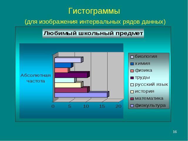 * Гистограммы (для изображения интервальных рядов данных)