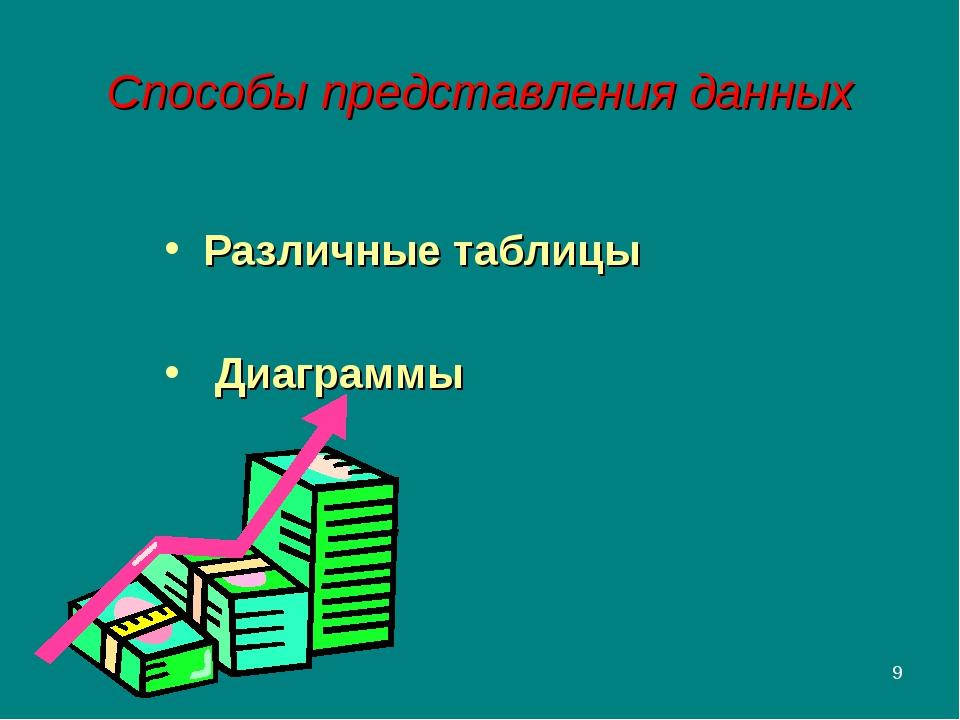 * Способы представления данных Различные таблицы Диаграммы