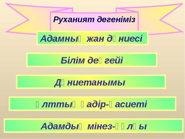 Руханият дегеніміз Адамның жан дүниесі Дүниетанымы Білім деңгейі Ұлттық қадір...