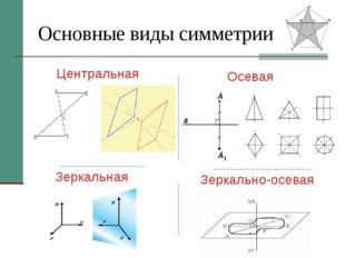 Основные виды симметрии Центральная Осевая Зеркальная Зеркально-осевая