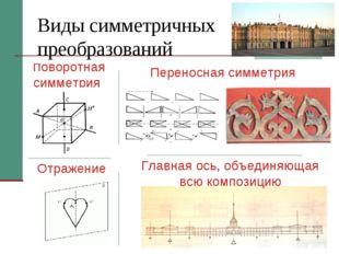 Виды симметричных преобразований Поворотная симметрия Отражение Переносная си