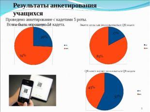 * Результаты анкетирования учащихся Проведено анкетирование с кадетами 5 роты
