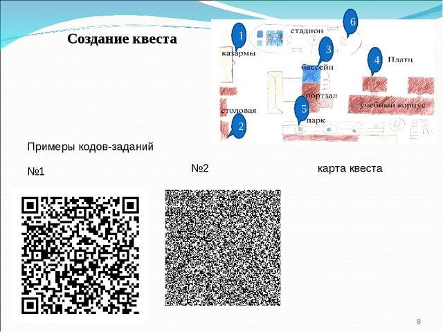 Создание квеста * Примеры кодов-заданий №1 №2 карта квеста 1 2 3 4 5 6