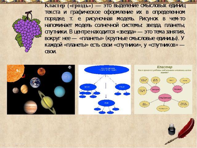Кластер («гроздь») — это выделение смысловых единиц текста и графическое офор...