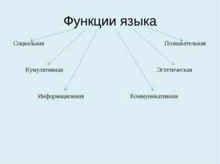 Функции языка Социальная Познавательная Кумулятивная Эстетическая Информацион