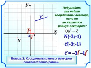 О 1 N(-3;-1) x y Вывод 2: Координаты равных векторов соответственно равны. *