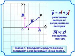 О Радиус-вектор – вектор начало которого совпадает с началом координат. Вывод