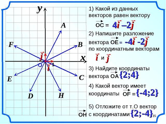 D E x y F H C B A О 1 {2;4} *