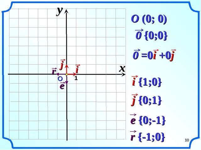 О 1 O (0; 0) x y *