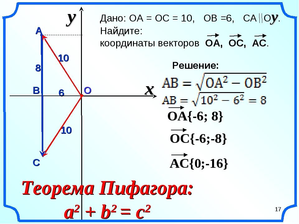 y О 6 x А В С 8 * Решение: Теорема Пифагора: a2 + b2 = c2