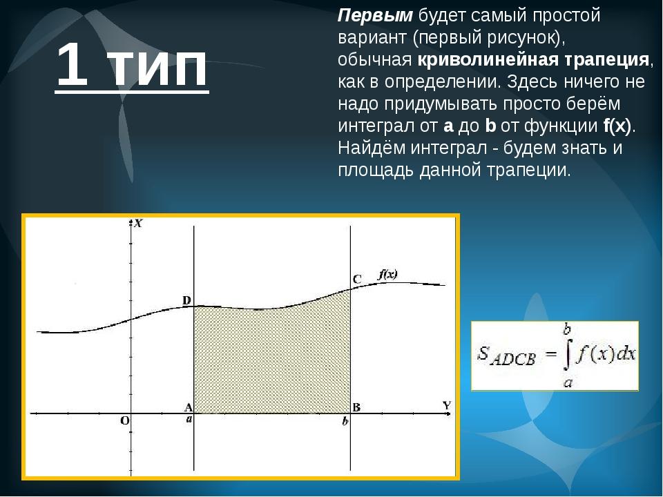 Первымбудет самый простой вариант (первый рисунок), обычнаякриволинейная тр...