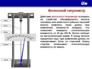 Стрелка Шкала Грузик Волос Рамка Действие волосного гигрометра основано на св
