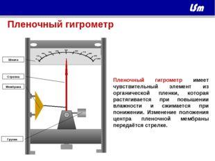 Пленочный гигрометр имеет чувствительный элемент из органической пленки, кото