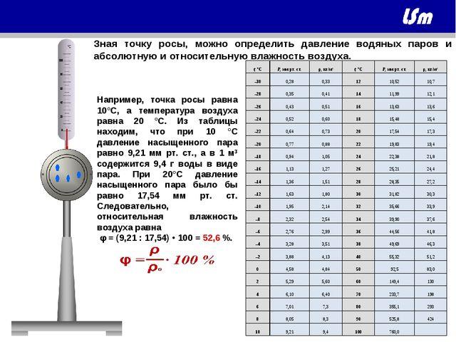 Например, точка росы равна 10°С, а температура воздуха равна 20 °С. Из таблиц...