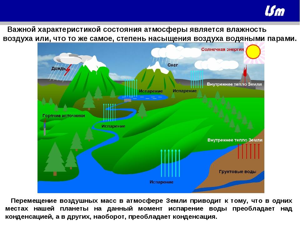 Важной характеристикой состояния атмосферы является влажность воздуха или, ч...