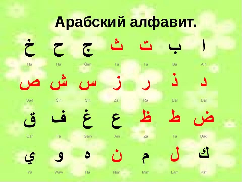 Картинки на арабском алфавите