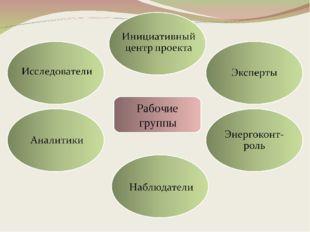Рабочие группы