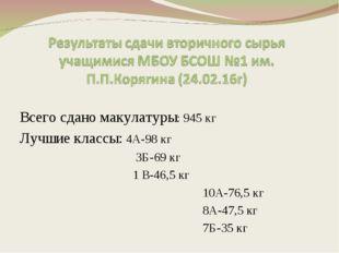 Всего сдано макулатуры: 945 кг Лучшие классы: 4А-98 кг 3Б-69 кг 1 В-46,5 кг 1
