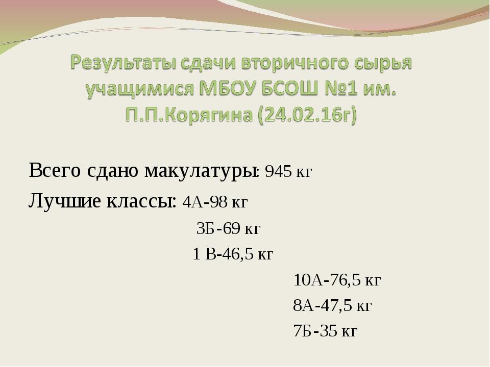 Всего сдано макулатуры: 945 кг Лучшие классы: 4А-98 кг 3Б-69 кг 1 В-46,5 кг 1...