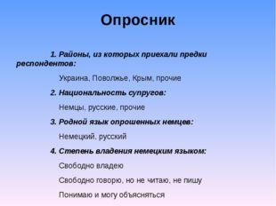 Опросник 1. Районы, из которых приехали предки респондентов: Украина, Поволжь