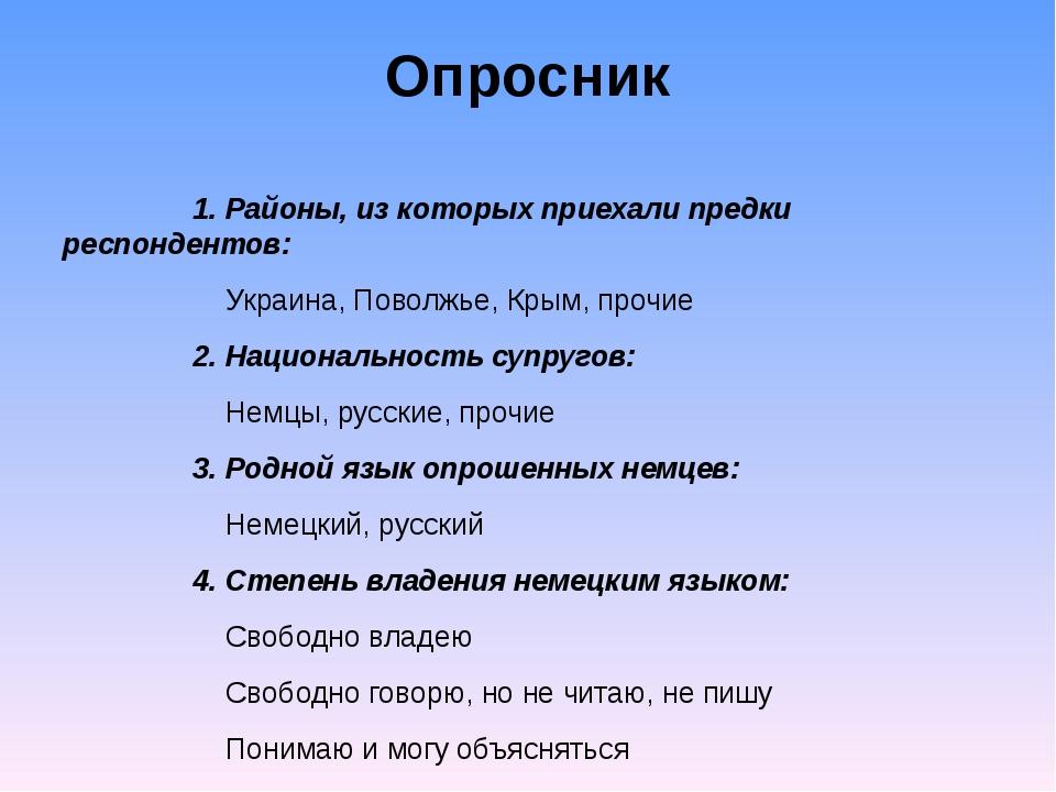 Опросник 1. Районы, из которых приехали предки респондентов: Украина, Поволжь...