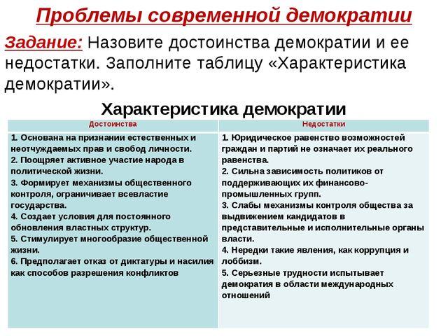Проблемы современной демократии Задание: Назовите достоинства демократии и ее...