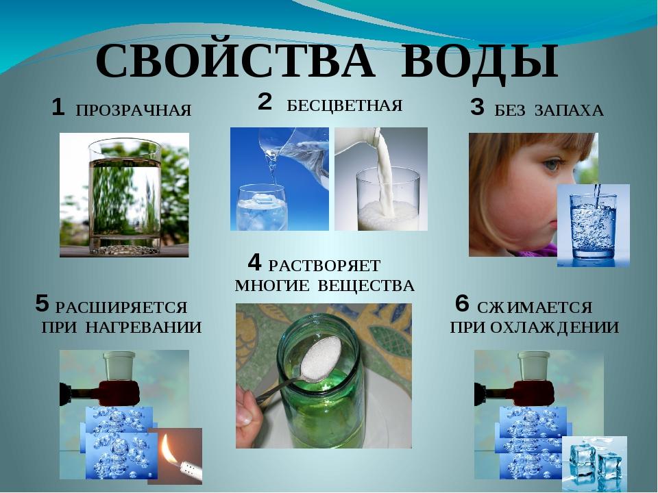 Свойства воды и ееы