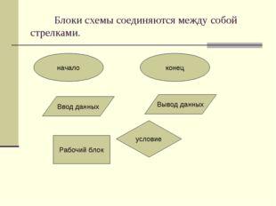 Блоки схемы соединяются между собой стрелками. начало конец Ввод данных Выво