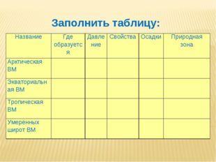 Заполнить таблицу: НазваниеГде образуетсяДавлениеСвойстваОсадкиПриродна