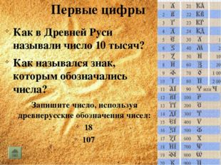 1 буква – 18 2 буква – 28 3 буква – 40 4 буква – 45 5 буква – 30 6 буква – 24