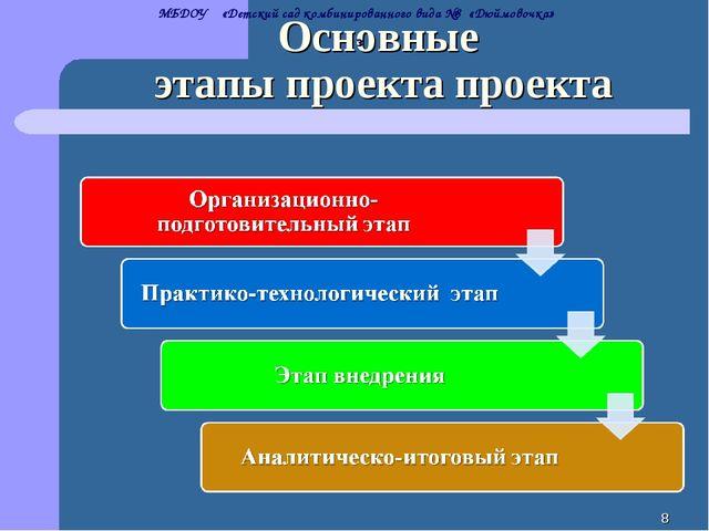 * Основные этапы проекта проекта МБДОУ «Детский сад комбинированного вида №8...