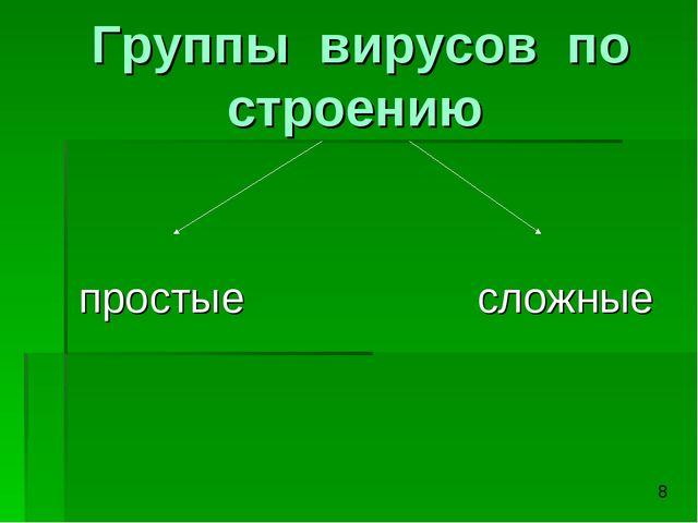 Группы вирусов по строению простые сложные