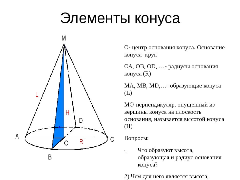 Элементы конуса О- центр основания конуса. Основание конуса- круг. ОА, ОВ, ОD...