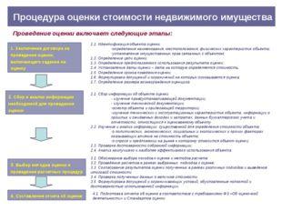 Проведение оценки включает следующие этапы: Процедура оценки стоимости недвиж