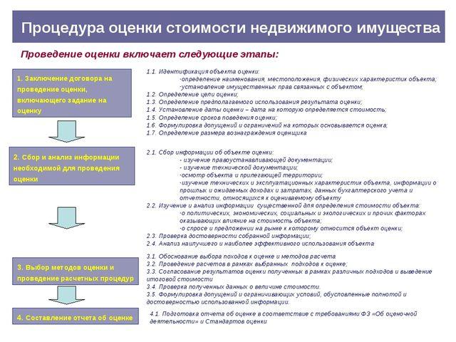 Проведение оценки включает следующие этапы: Процедура оценки стоимости недвиж...