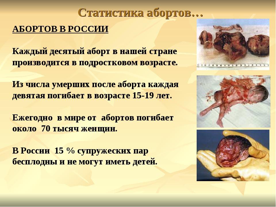 Статистика абортов… АБОРТОВ В РОССИИ Каждый десятый аборт в нашей стране прои...