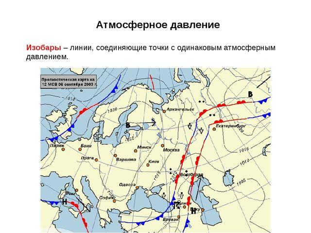 Атмосферное давление Изобары – линии, соединяющие точки с одинаковым атмосфер...