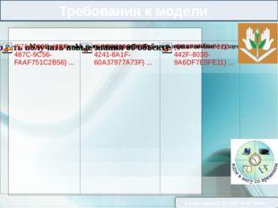 Требования к модели Кутателадзе Е.В. ОШ № 41 2016 г.