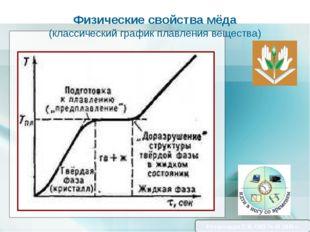 Физические свойства мёда (классический график плавления вещества) Кутателадзе