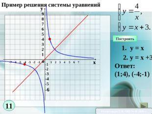 -1 -2 -3 -4 -5 -6 1 2 3 4 5 6 7 1. у = х 2. у = х +3 Ответ: (1;4), (-4;-1) По