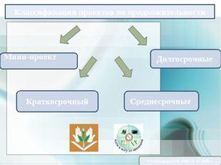 Классификация проектов по продолжительности Мини-проект Долгосрочные Среднеср