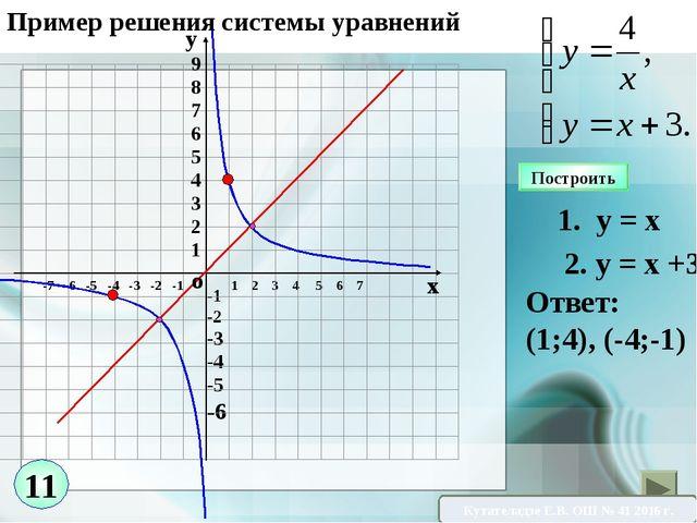 -1 -2 -3 -4 -5 -6 1 2 3 4 5 6 7 1. у = х 2. у = х +3 Ответ: (1;4), (-4;-1) По...