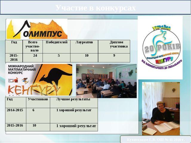 Участие в конкурсах Кутателадзе Е.В. ОШ № 41 2016 г. Год Всего участво-вало П...