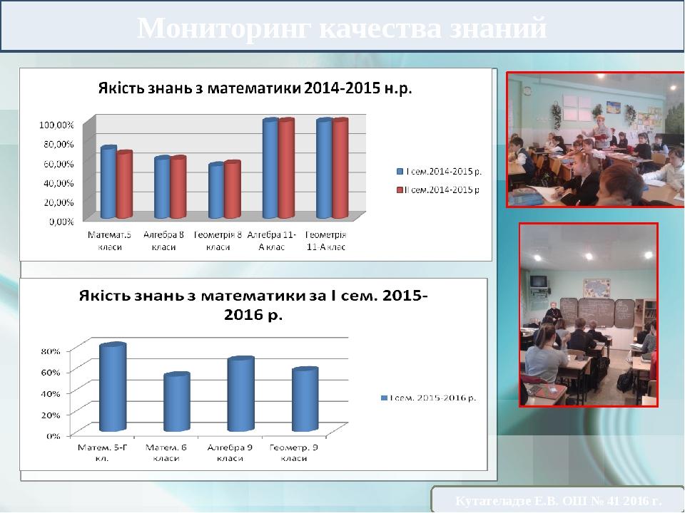 Мониторинг качества знаний Кутателадзе Е.В. ОШ № 41 2016 г.