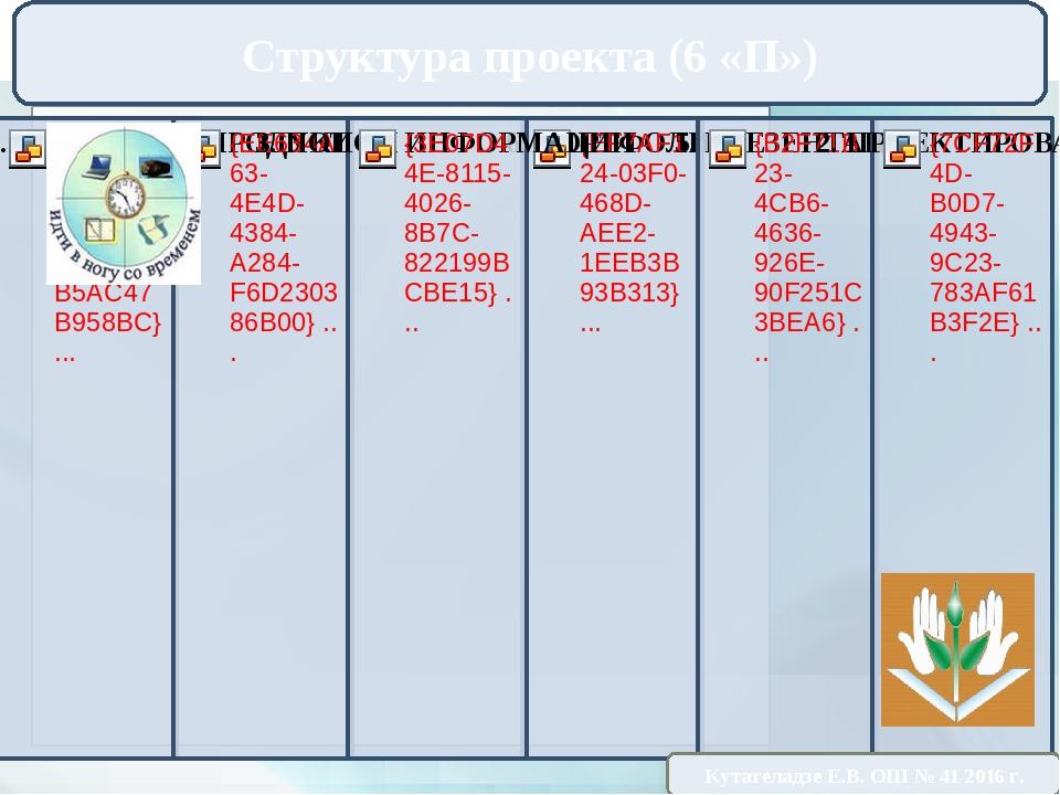 Структура проекта (6 «П») Кутателадзе Е.В. ОШ № 41 2016 г.