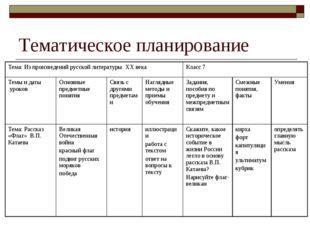 Тематическое планирование Тема: Из произведений русской литературы XX векаКл