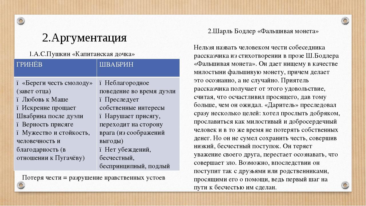 2.Аргументация 1.А.С.Пушкин «Капитанская дочка» Потеря чести = разрушение нра...