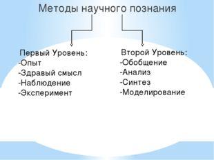 Методы научного познания Первый Уровень: -Опыт -Здравый смысл -Наблюдение -Эк
