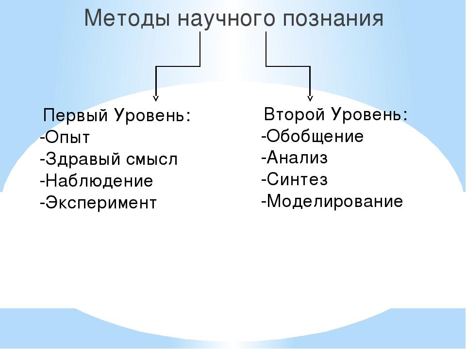 Методы научного познания Первый Уровень: -Опыт -Здравый смысл -Наблюдение -Эк...