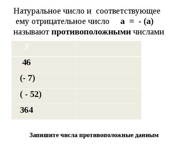 Натуральное число и соответствующее ему отрицательное число a = - (a) называю...